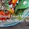 Plant-based Food Market Research